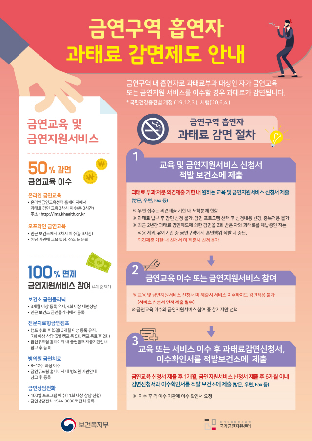 [크기변환]통영시, 금연구역 흡연자 과태료 감면제도 시행1.jpg