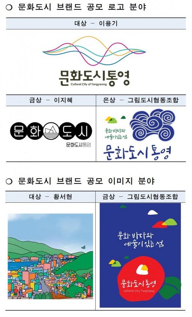 통영시 문화도시 브랜드 공모전 시상식 개최2.jpg