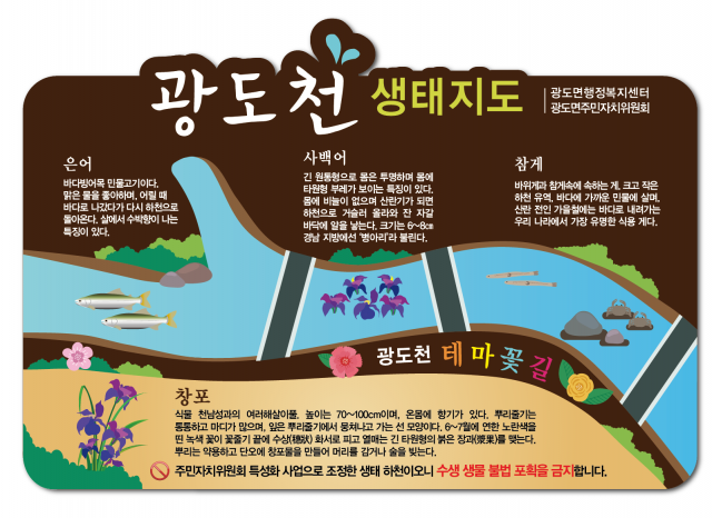 2020년 광도면주민자치위원회 주민자치특성화사업 추진3.png