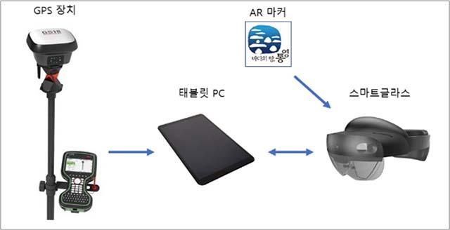 7.8 - 통영시, 국토부 공간정보 사업 평가 최우수 기관 선정 2.jpg